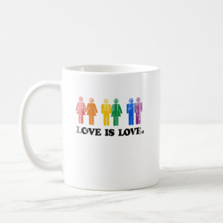 Gay Humor Love is love colors Faded png Mug
