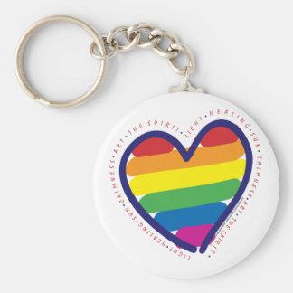 GAY-PRIDE-HEART-WITH-WORDS LLAVEROS