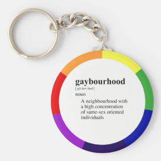 GAYBOURHOOD KEYCHAINS