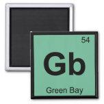 GB - Tabla periódica de la química de Wisconsin de