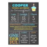 GC Onederful First Birthday Boy Chalkboard 5x7 Paper Invitation Card