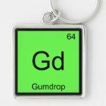 Gd - camiseta divertida del símbolo del elemento d llavero
