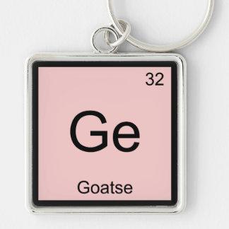Ge - Goatse Chemistry Element Symbol Meme T-Shirt Keychains