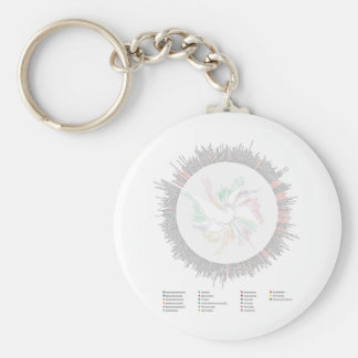 GEBA Tree Keychain
