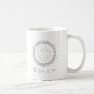 GEBA Tree Classic White Coffee Mug