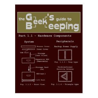 Geek Beekeeping (Hardware) - Postcard