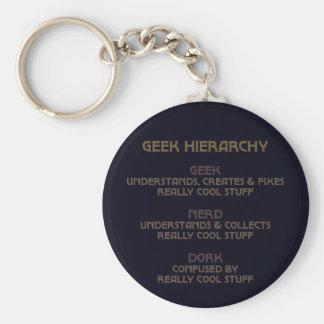 Geek Hierarchy (Bronzed) Keychain