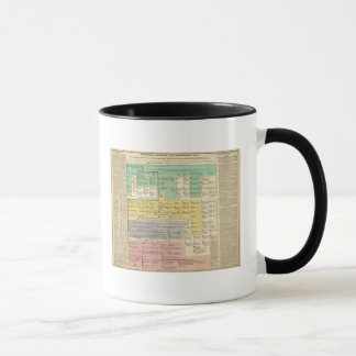 Geman Empire from 800 to 1273 Mug