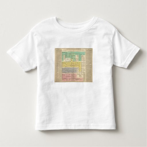 Geman Empire from 800 to 1273 T-shirt