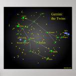 Géminis el poster de la constelación de los gemelo