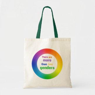 Gender Equality Tote Bag