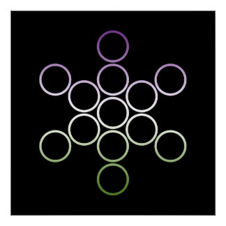 genderQueer sacred circles Poster