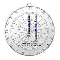 Gene Duplication: Major Factor In Evolution Dart Boards