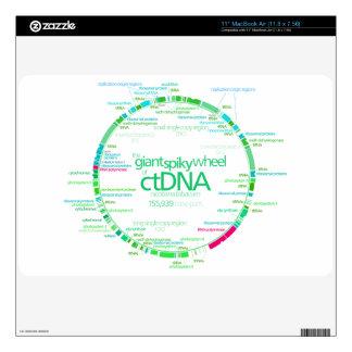 Gene Map of Tobacco Chloroplast DNA Chart MacBook Air Decal