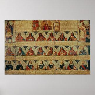 Genealogía de los reglas del inca y de su español impresiones