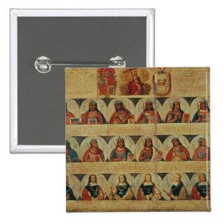 Genealogía de los reglas del inca y de su español pin
