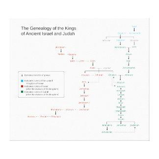 Genealogía de los reyes de Israel y de Judah Impresión En Lona Estirada