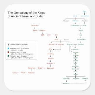 Genealogía de los reyes de Israel y de Judah Pegatina Cuadrada