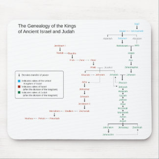 Genealogía de los reyes de Israel y de Judah Tapete De Ratones