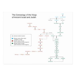 Genealogía de los reyes de Israel y de Judah Tarjeta Postal