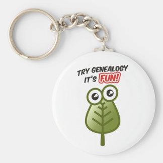 Genealogía del intento llavero redondo tipo pin