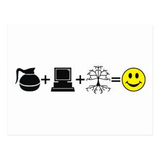 Genealogía del ordenador del café feliz postales