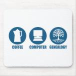 Genealogía del ordenador del café tapetes de ratones