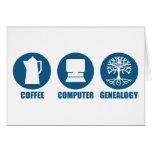 Genealogía del ordenador del café tarjetas