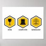 Genealogía del ordenador del vino posters
