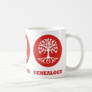 Genealogía del ordenador del vino tazas de café