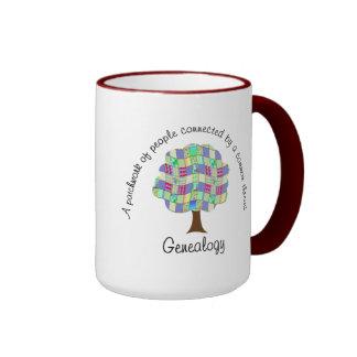 Genealogía del remiendo taza de dos colores