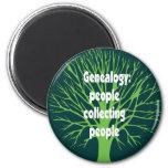 Genealogía: Gente que recoge a gente Imanes