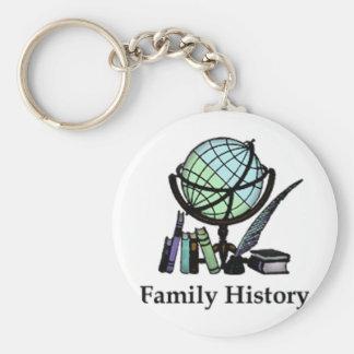 Genealogía Llavero Redondo Tipo Pin