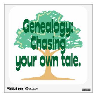 Genealogía - persecución de su propio cuento