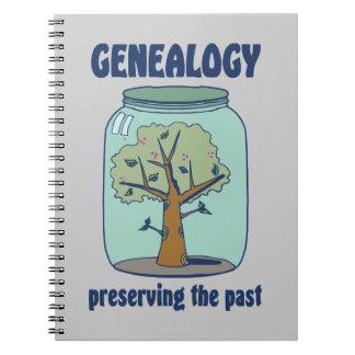 Genealogía que preserva el pasado libros de apuntes