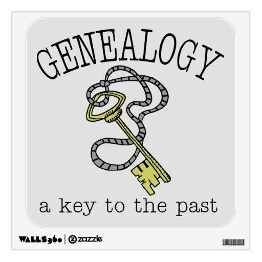 Genealogía - una llave al pasado