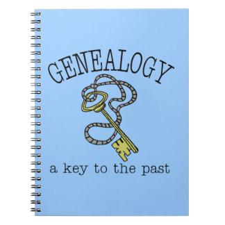 Genealogía una llave al pasado libros de apuntes