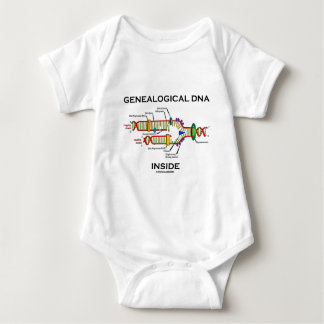 Genealogical DNA Inside (DNA Replication) Baby Bodysuit