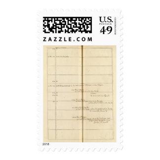 Genealogical Table, France 3 Postage Stamp