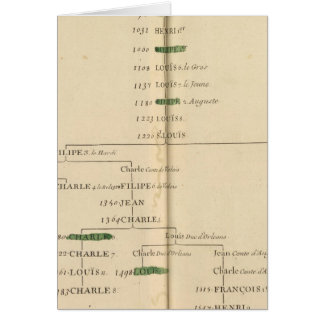 Genealogical Table, France 4 Card
