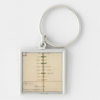 Genealogical Table, France 4 Silver-Colored Square Keychain