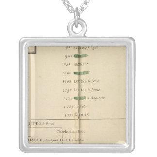 Genealogical Table, France 4 Square Pendant Necklace
