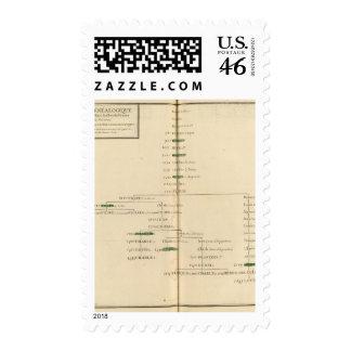 Genealogical Table France 4 Stamp