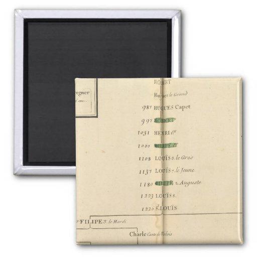 Genealogical Table, France 4 Refrigerator Magnets