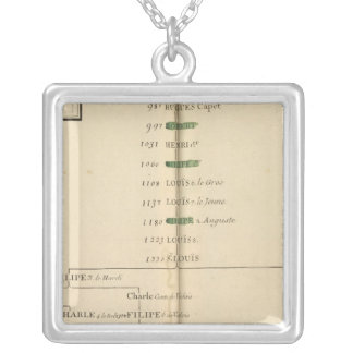 Genealogical Table, France 4 Square Pendant Necklace