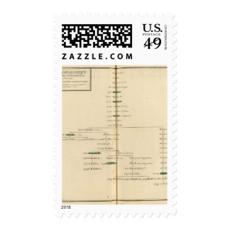 Genealogical Table, France 4 Stamp