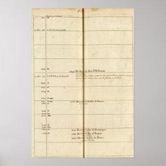 Genealogical Table, France Print