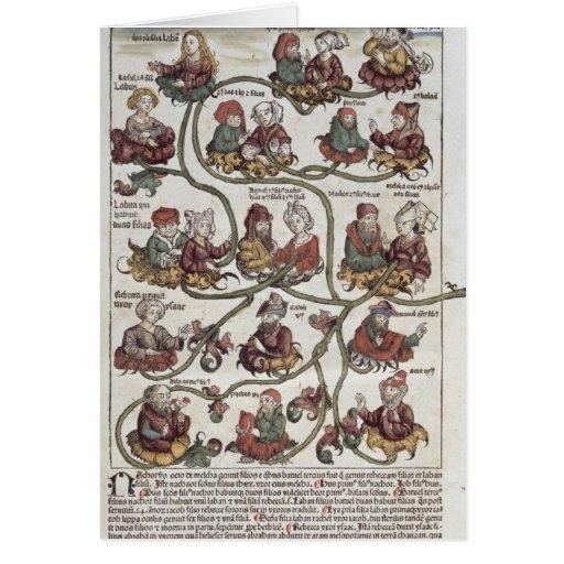 Genealogical tree of Laban Greeting Card