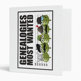 Genealogies Most Wanted Vinyl Binders