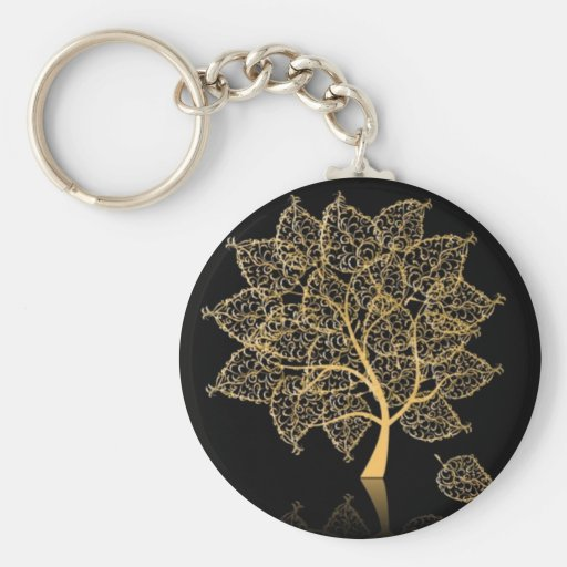Genealogy Basic Round Button Keychain